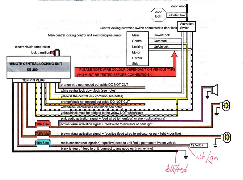 KE200instr aftermarket alarm installation page 2 mercedes benz forum ford transit central locking wiring diagram at aneh.co